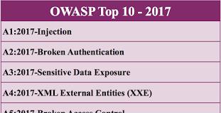 OWASP TOP10 2017