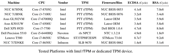 tpm vulnerable devices